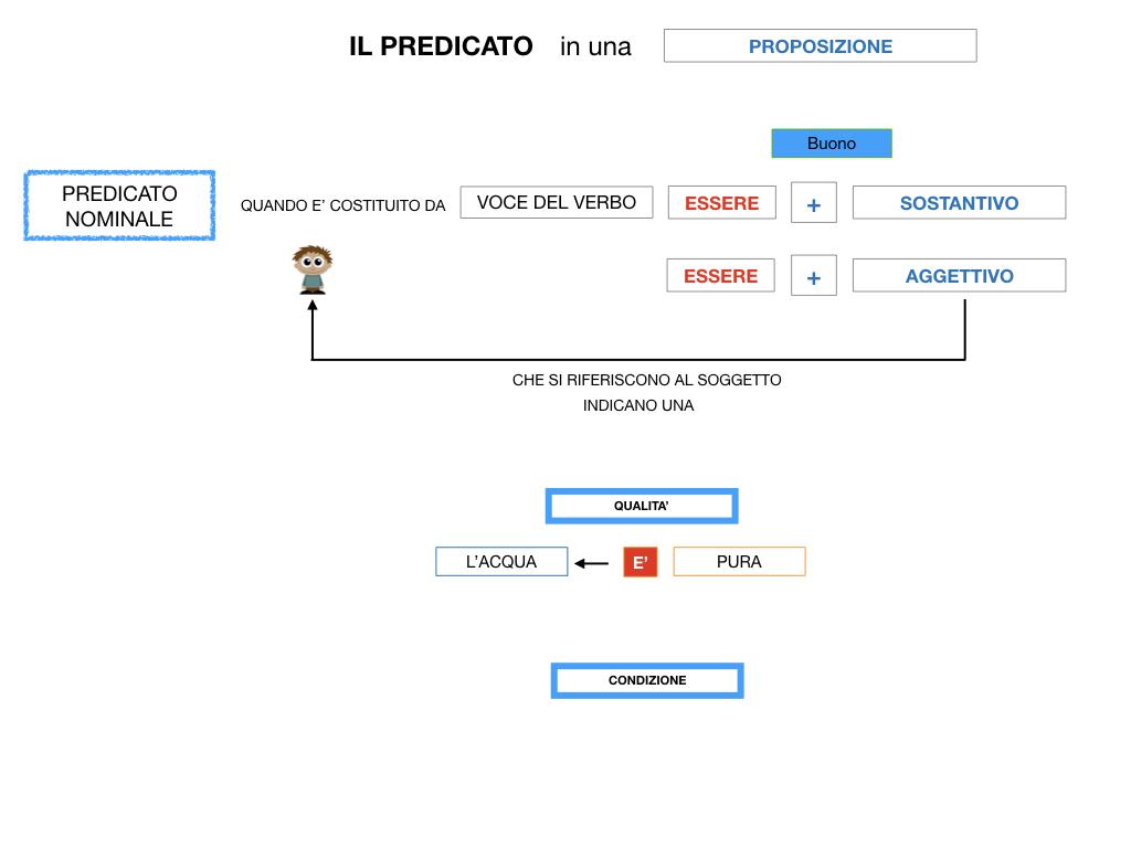 ANALISILOGICA_1MEDIA_LEZ.5_SIMULAZIONE.111