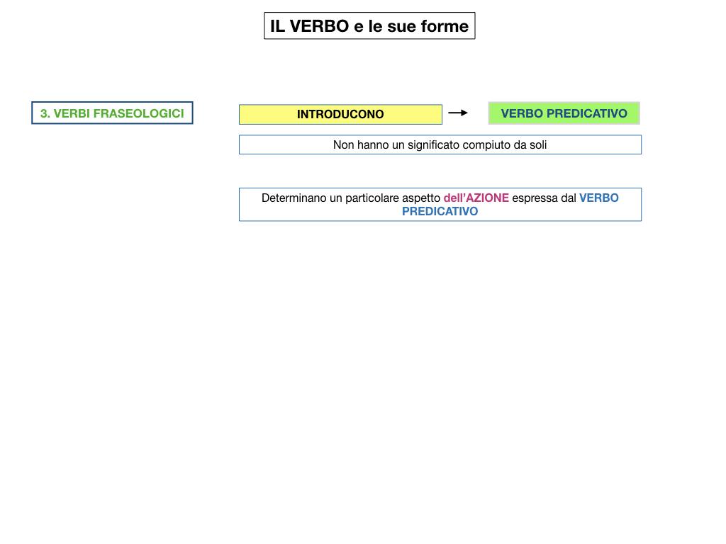 ANALISILOGICA_1MEDIA_LEZ.6_SIMULAZIONE.031