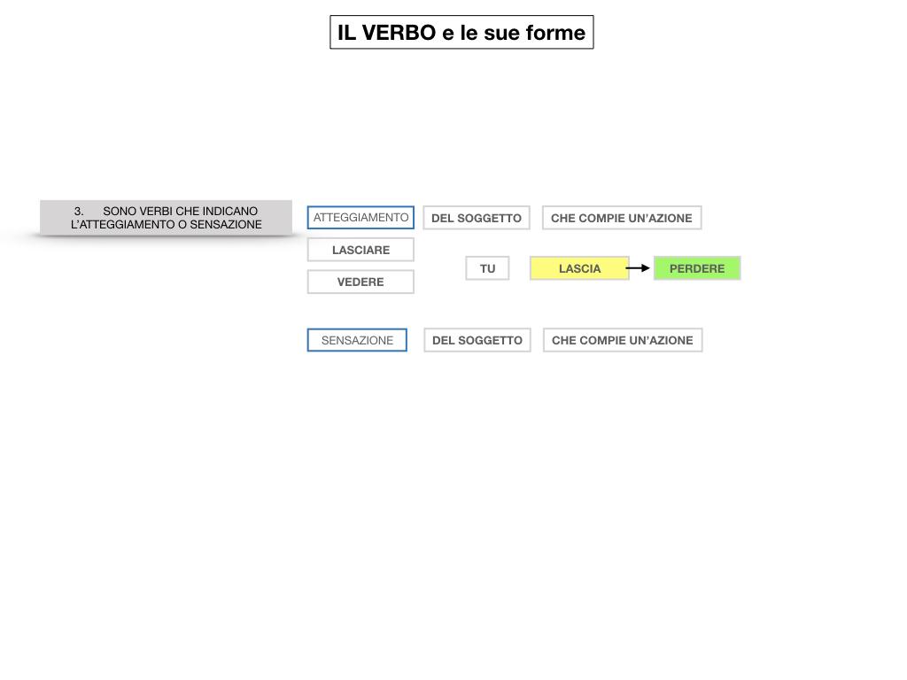 ANALISILOGICA_1MEDIA_LEZ.6_SIMULAZIONE.067