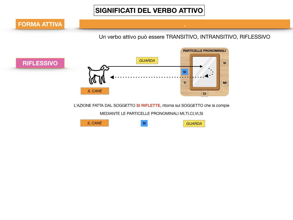 ANALISILOGICA_1MEDIA_LEZ.7_SIMULAZIONE.091