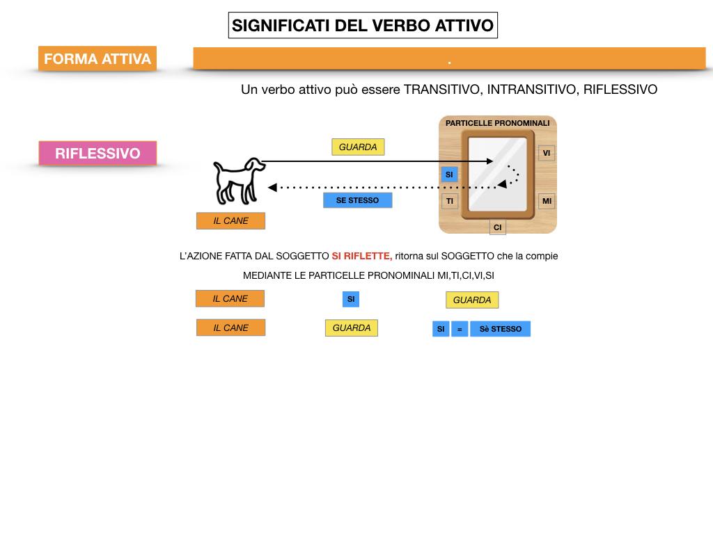 ANALISILOGICA_1MEDIA_LEZ.7_SIMULAZIONE.098