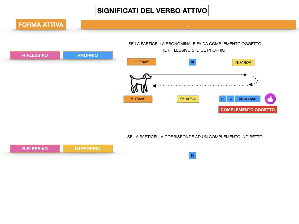 ANALISILOGICA_1MEDIA_LEZ.7_SIMULAZIONE.112
