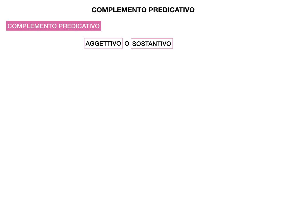 ANALISI_LOGICA_COMPLEMENTO_PREDICATIVO_SIMULAZIONE.001