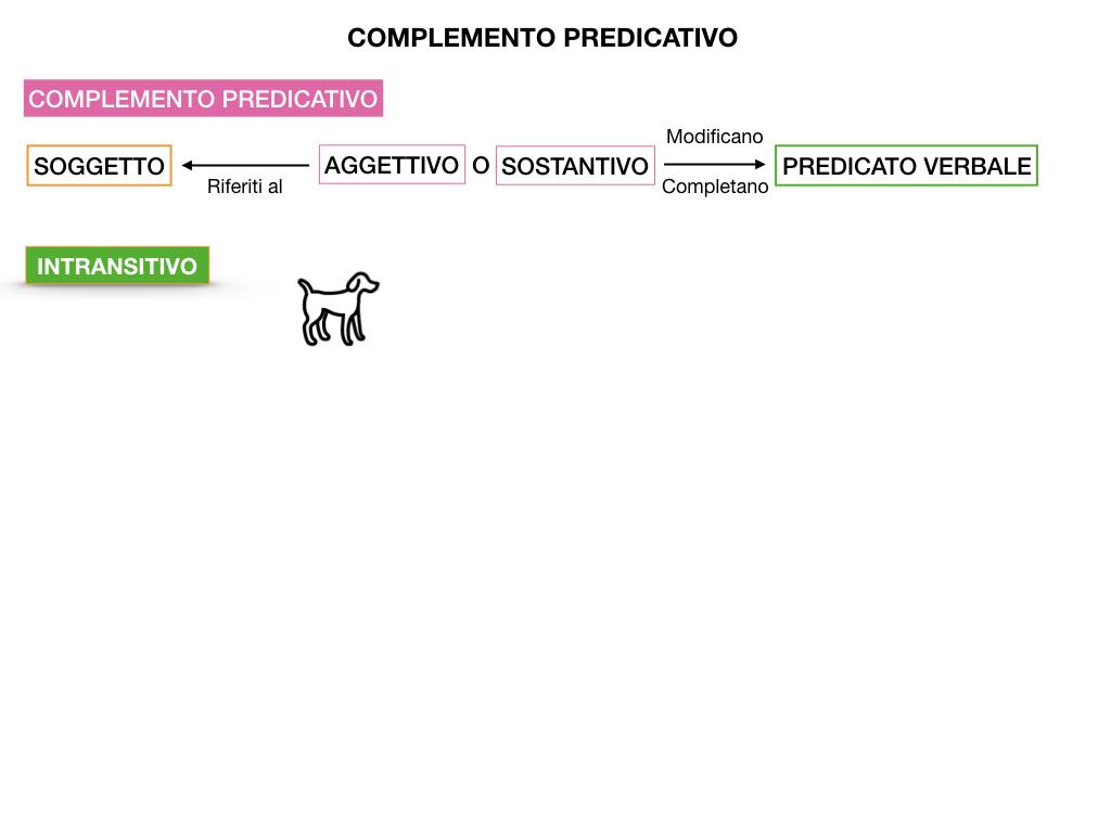 ANALISI_LOGICA_COMPLEMENTO_PREDICATIVO_SIMULAZIONE.006