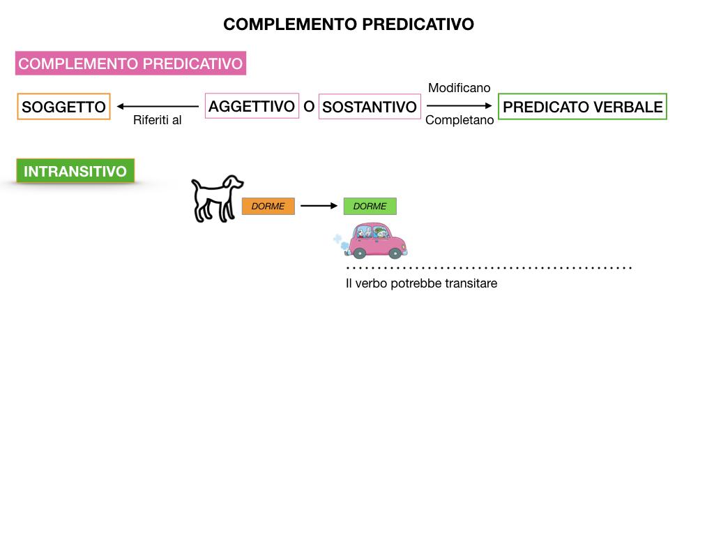 ANALISI_LOGICA_COMPLEMENTO_PREDICATIVO_SIMULAZIONE.009