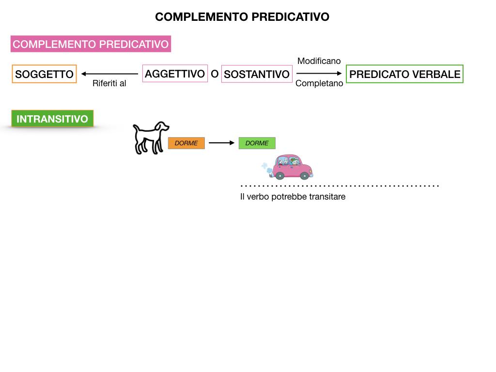 ANALISI_LOGICA_COMPLEMENTO_PREDICATIVO_SIMULAZIONE.010