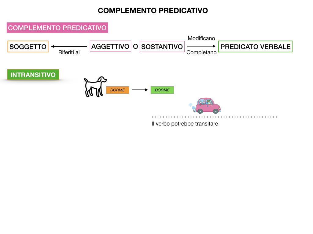 ANALISI_LOGICA_COMPLEMENTO_PREDICATIVO_SIMULAZIONE.011