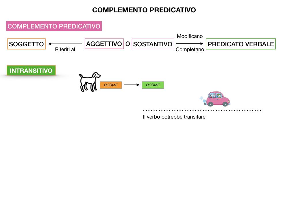 ANALISI_LOGICA_COMPLEMENTO_PREDICATIVO_SIMULAZIONE.012