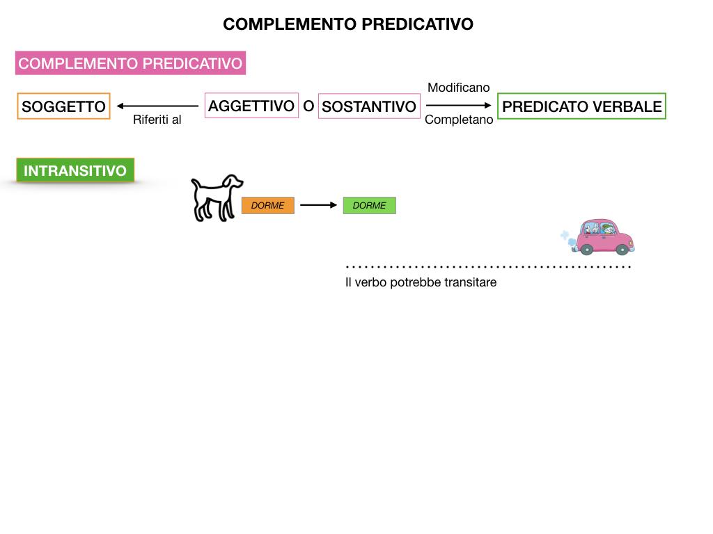 ANALISI_LOGICA_COMPLEMENTO_PREDICATIVO_SIMULAZIONE.013