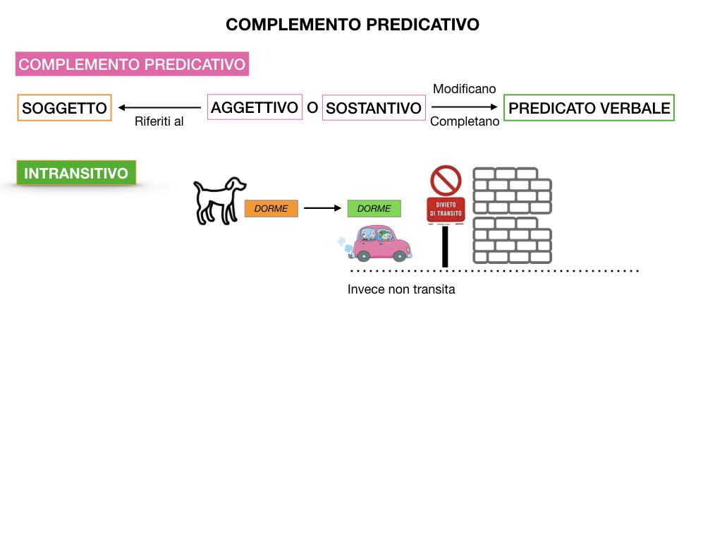 ANALISI_LOGICA_COMPLEMENTO_PREDICATIVO_SIMULAZIONE.014