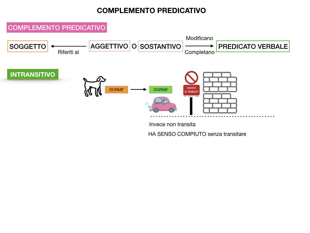 ANALISI_LOGICA_COMPLEMENTO_PREDICATIVO_SIMULAZIONE.015