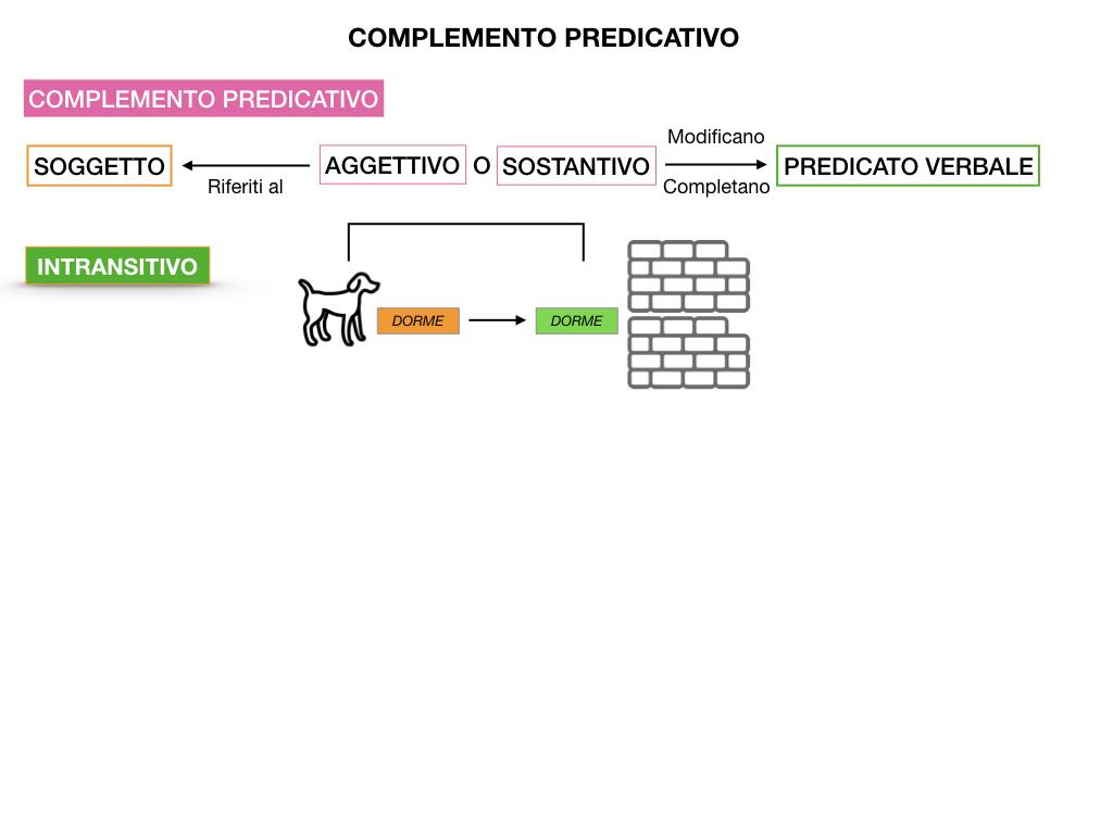 ANALISI_LOGICA_COMPLEMENTO_PREDICATIVO_SIMULAZIONE.016