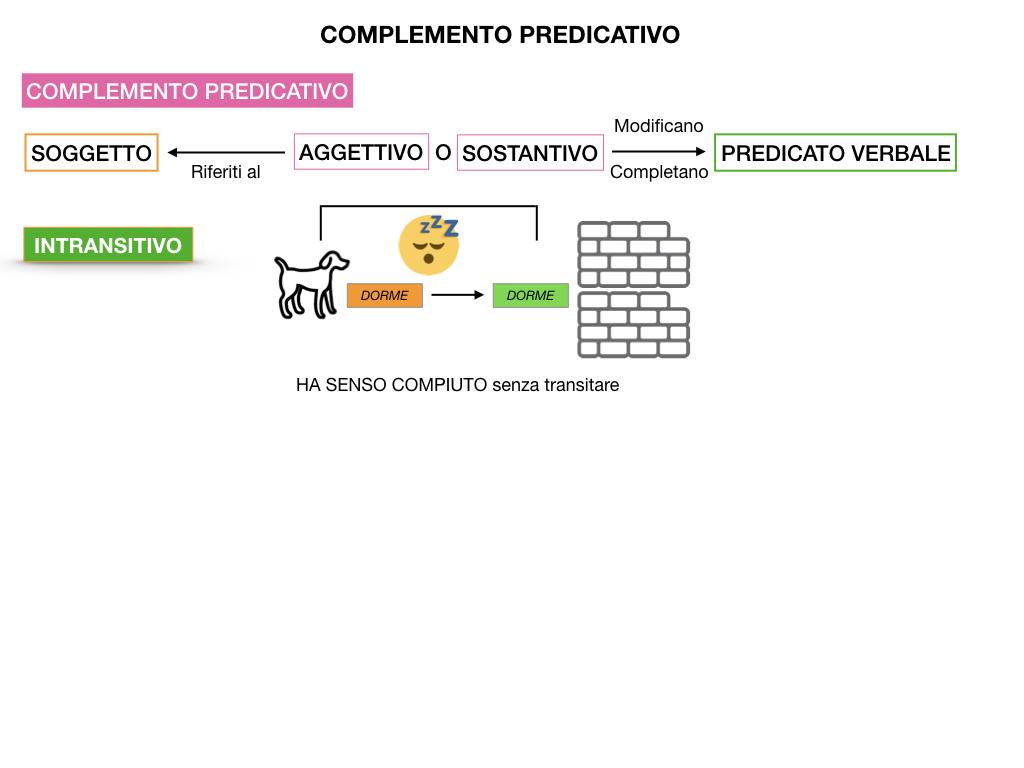ANALISI_LOGICA_COMPLEMENTO_PREDICATIVO_SIMULAZIONE.017