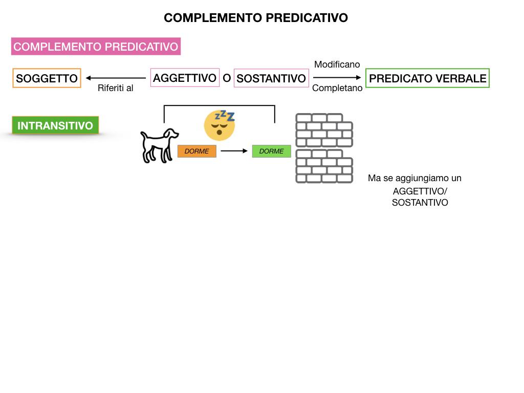 ANALISI_LOGICA_COMPLEMENTO_PREDICATIVO_SIMULAZIONE.018