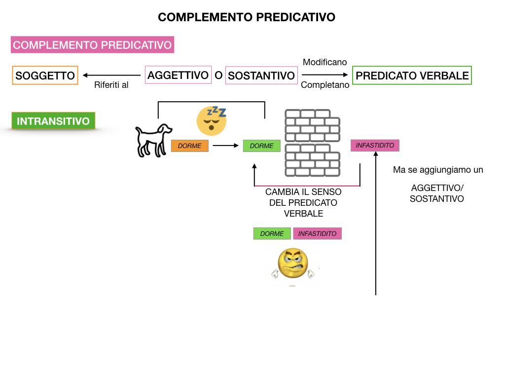 ANALISI_LOGICA_COMPLEMENTO_PREDICATIVO_SIMULAZIONE.023