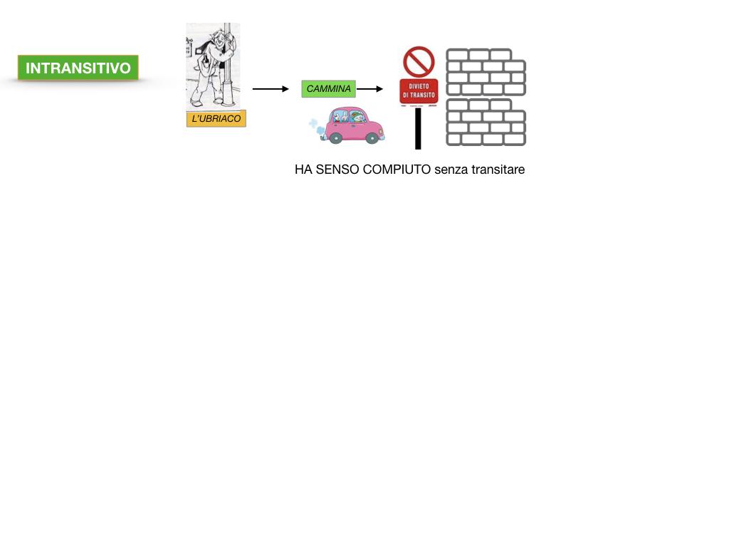 ANALISI_LOGICA_COMPLEMENTO_PREDICATIVO_SIMULAZIONE.031