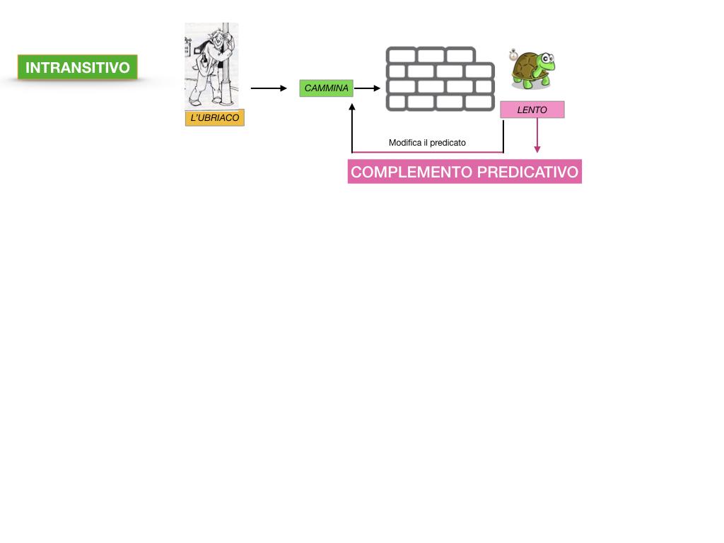 ANALISI_LOGICA_COMPLEMENTO_PREDICATIVO_SIMULAZIONE.035