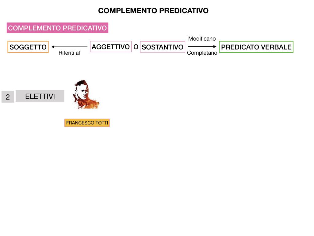 ANALISI_LOGICA_COMPLEMENTO_PREDICATIVO_SIMULAZIONE.150