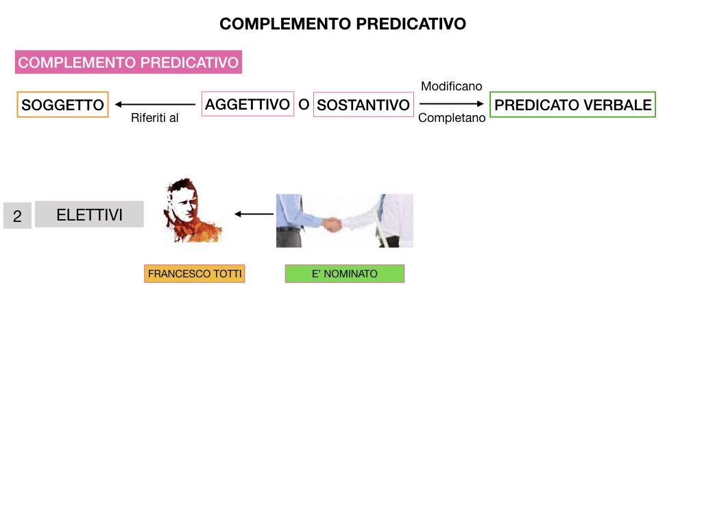 ANALISI_LOGICA_COMPLEMENTO_PREDICATIVO_SIMULAZIONE.151