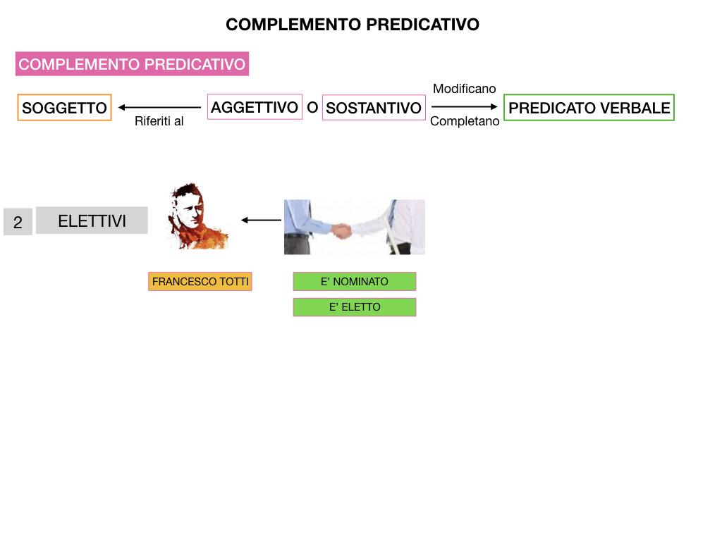 ANALISI_LOGICA_COMPLEMENTO_PREDICATIVO_SIMULAZIONE.152