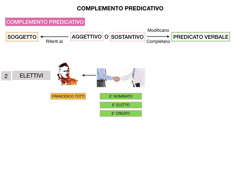 ANALISI_LOGICA_COMPLEMENTO_PREDICATIVO_SIMULAZIONE.153