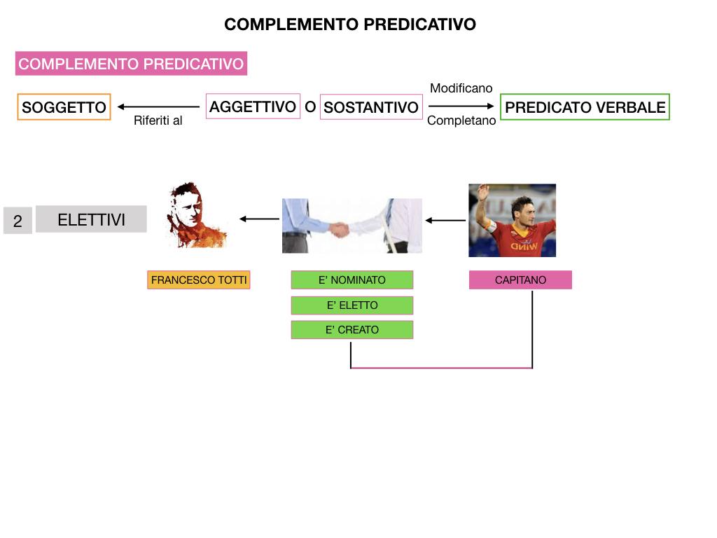 ANALISI_LOGICA_COMPLEMENTO_PREDICATIVO_SIMULAZIONE.154