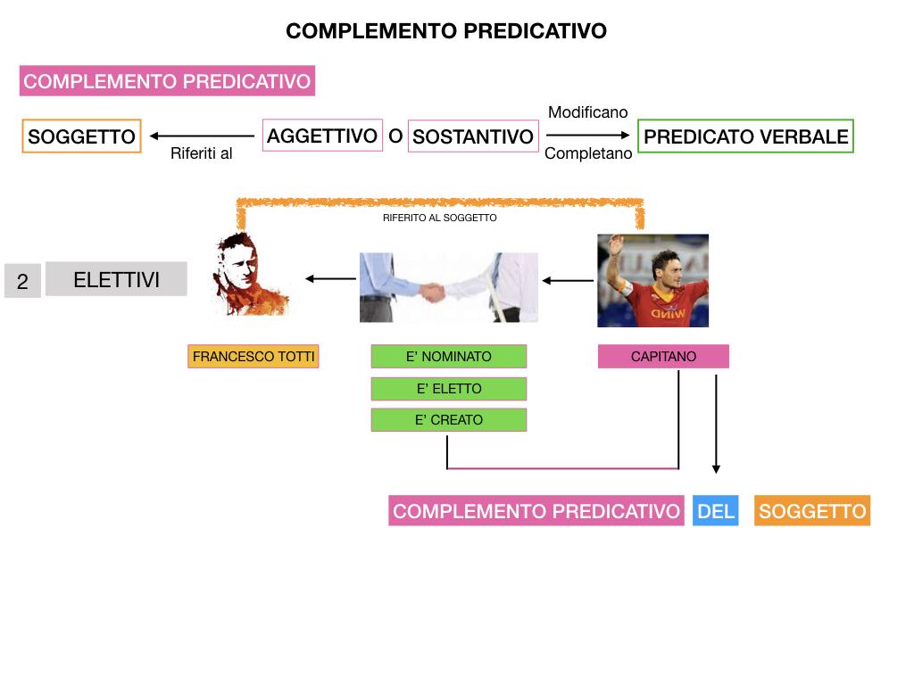 ANALISI_LOGICA_COMPLEMENTO_PREDICATIVO_SIMULAZIONE.155