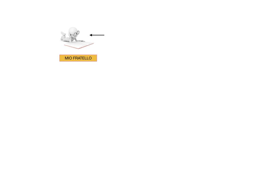 ANALISI_LOGICA_COMPLEMENTO_PREDICATIVO_SIMULAZIONE.156