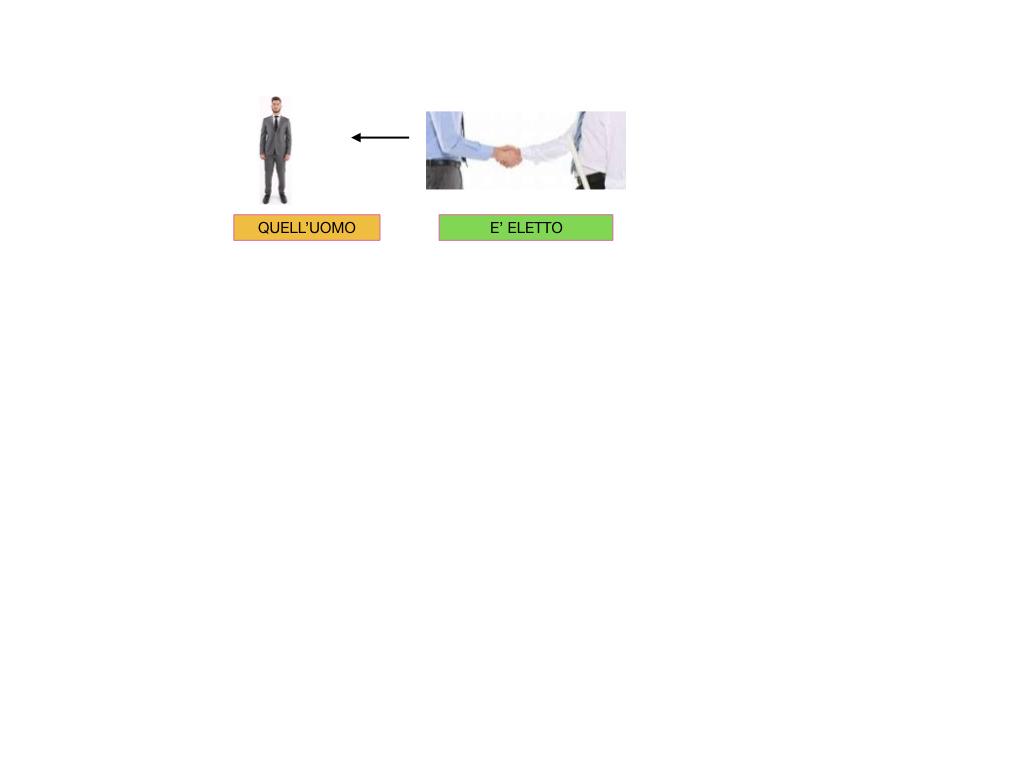 ANALISI_LOGICA_COMPLEMENTO_PREDICATIVO_SIMULAZIONE.172