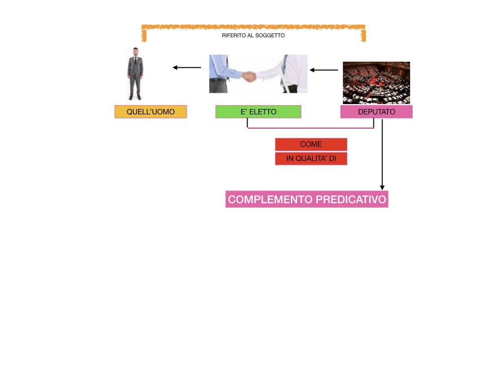 ANALISI_LOGICA_COMPLEMENTO_PREDICATIVO_SIMULAZIONE.177