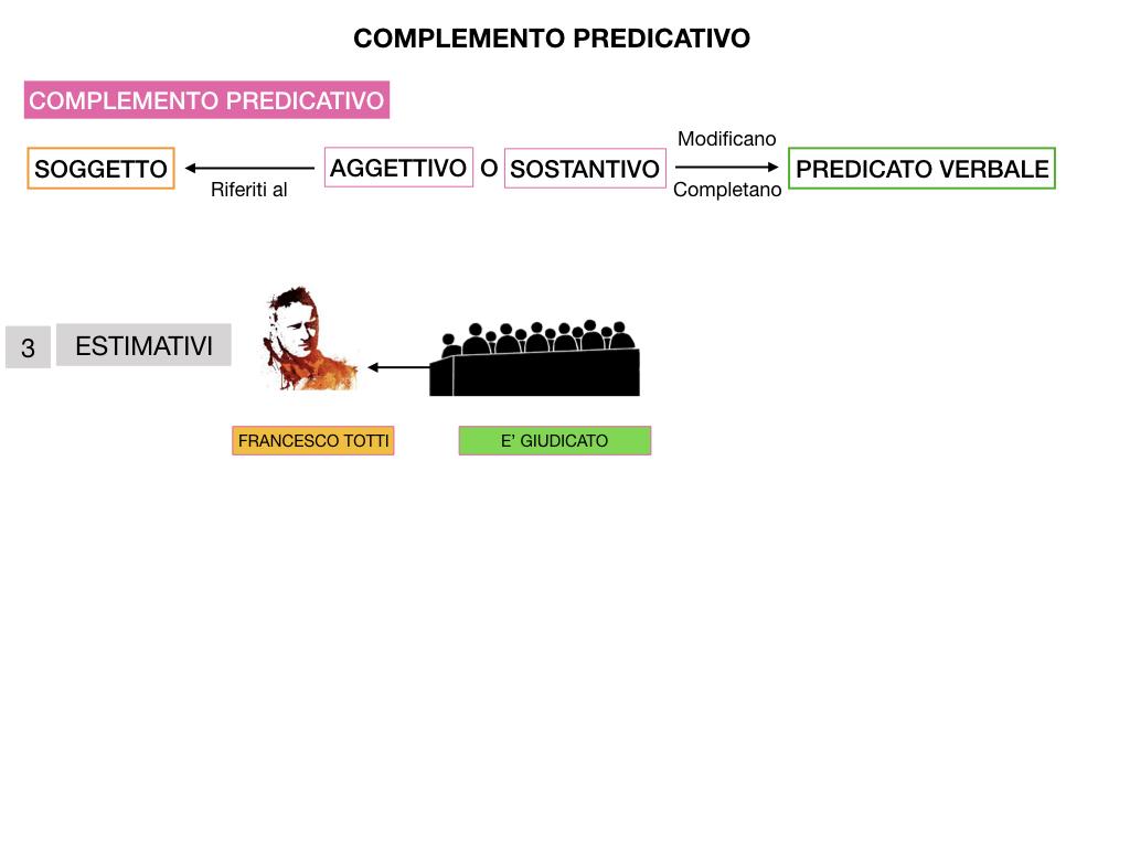 ANALISI_LOGICA_COMPLEMENTO_PREDICATIVO_SIMULAZIONE.181