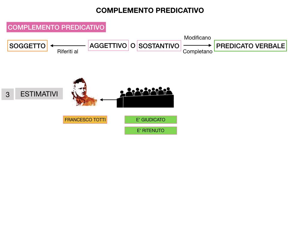 ANALISI_LOGICA_COMPLEMENTO_PREDICATIVO_SIMULAZIONE.182