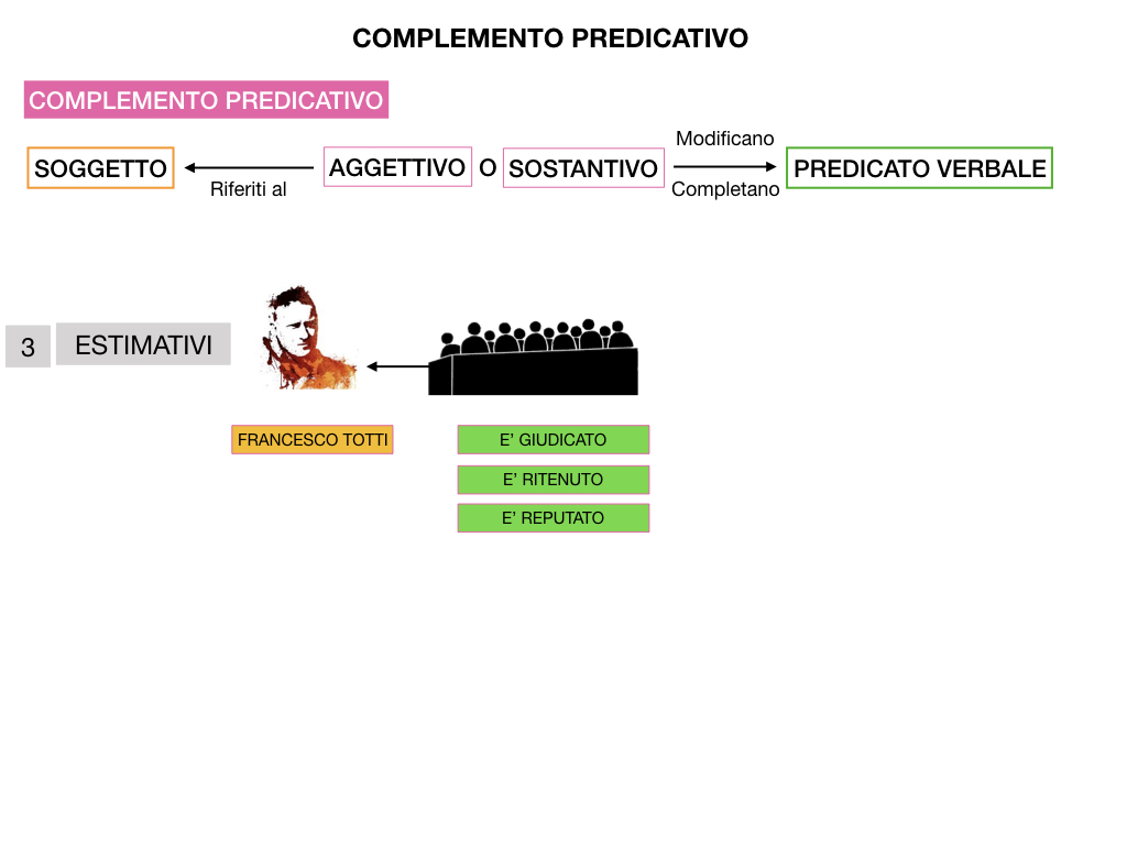 ANALISI_LOGICA_COMPLEMENTO_PREDICATIVO_SIMULAZIONE.183