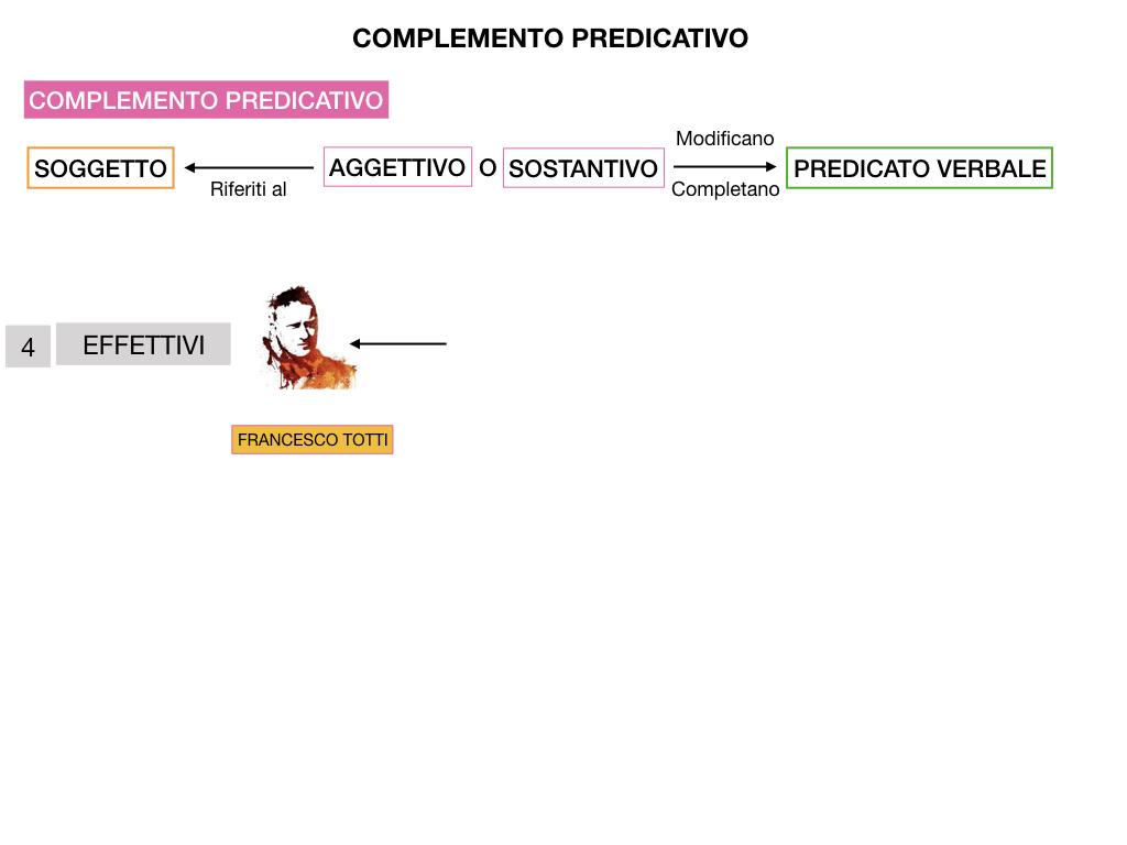 ANALISI_LOGICA_COMPLEMENTO_PREDICATIVO_SIMULAZIONE.201