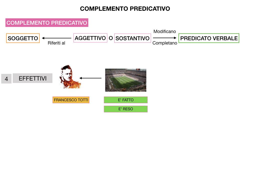 ANALISI_LOGICA_COMPLEMENTO_PREDICATIVO_SIMULAZIONE.203