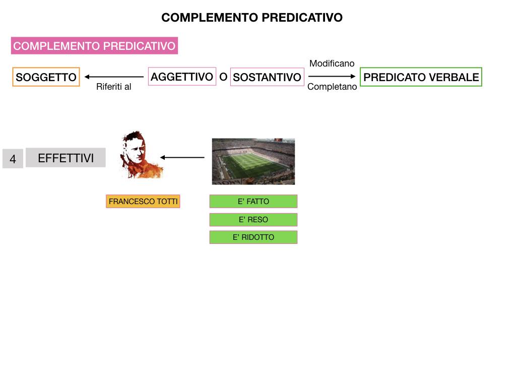 ANALISI_LOGICA_COMPLEMENTO_PREDICATIVO_SIMULAZIONE.204