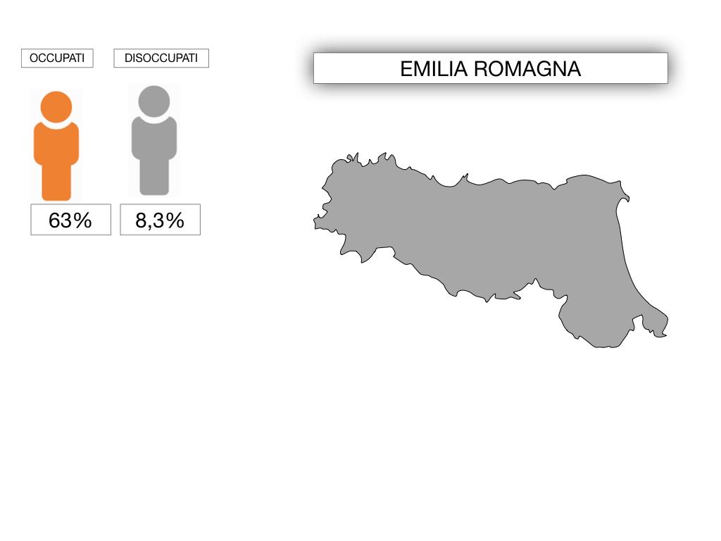 EMILIA ROMAGNA_SIMULAZIONE.090