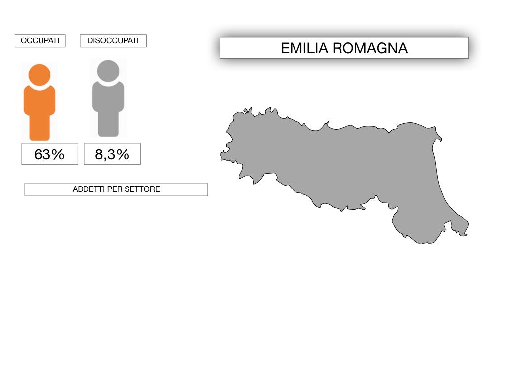 EMILIA ROMAGNA_SIMULAZIONE.091