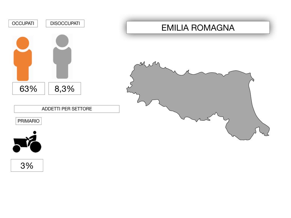 EMILIA ROMAGNA_SIMULAZIONE.092
