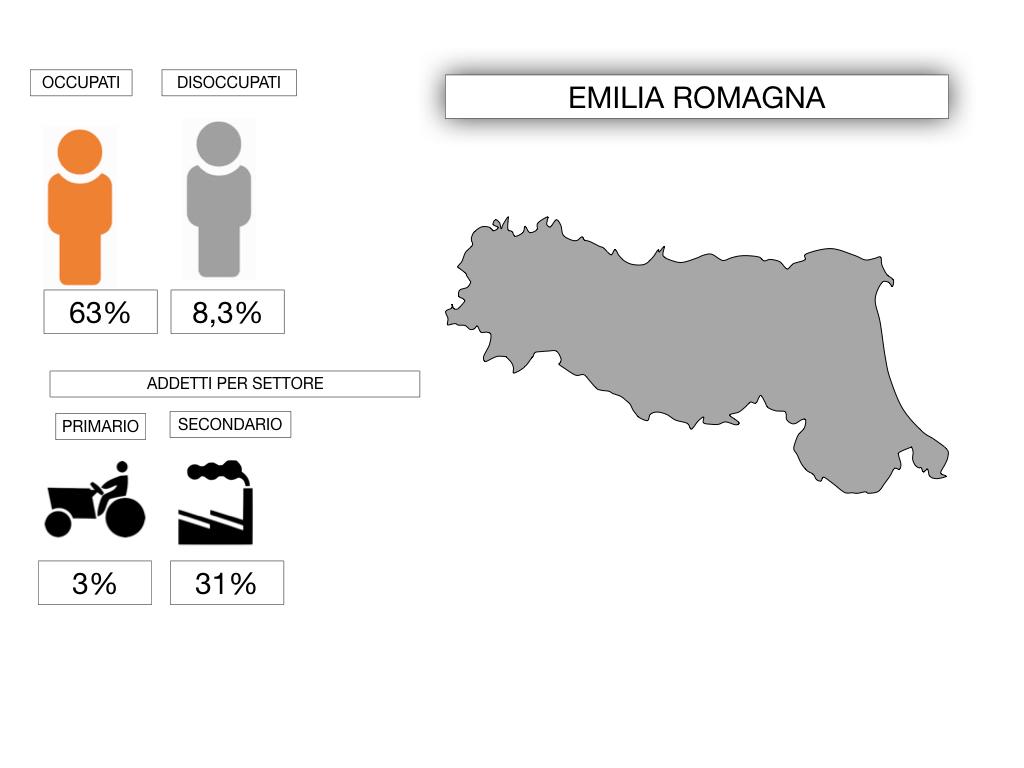 EMILIA ROMAGNA_SIMULAZIONE.093