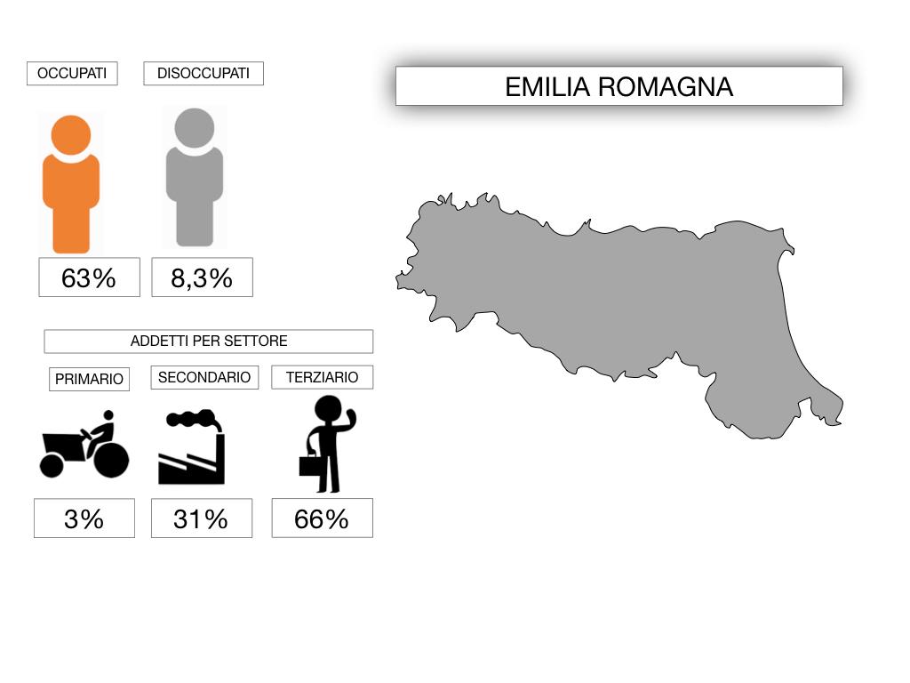 EMILIA ROMAGNA_SIMULAZIONE.094