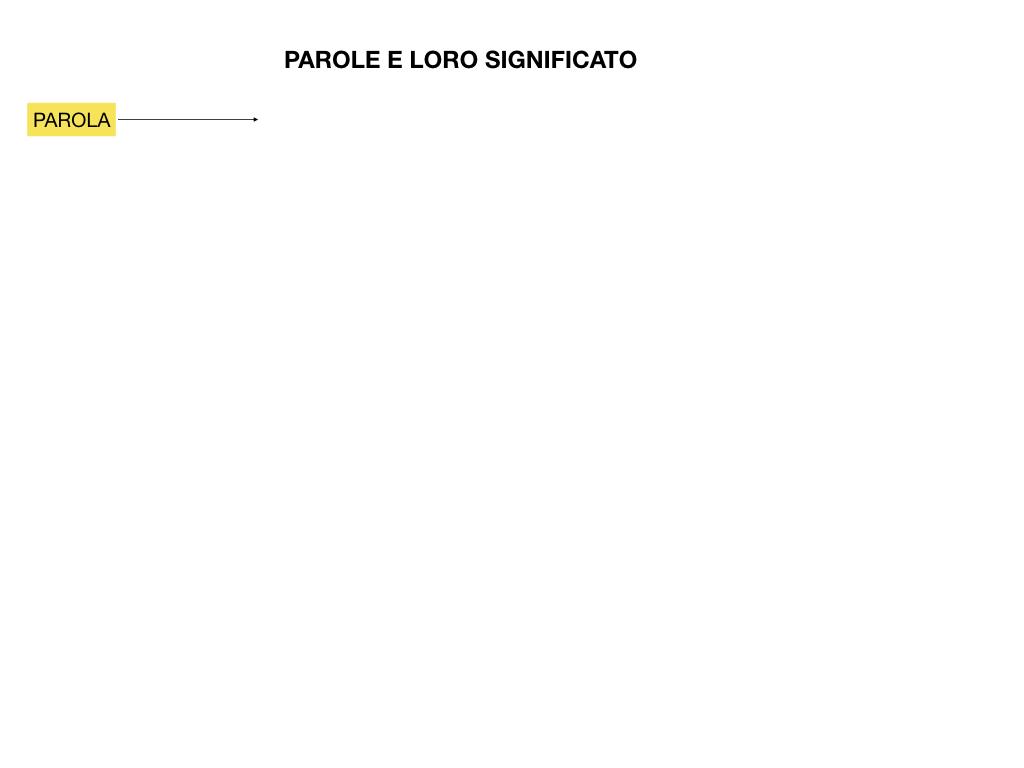 GRAMMATICA_1MEDIA_DENOTAZIONE-CONNOTAZIONE-POLISEMIA_SIMULAZIONE.003