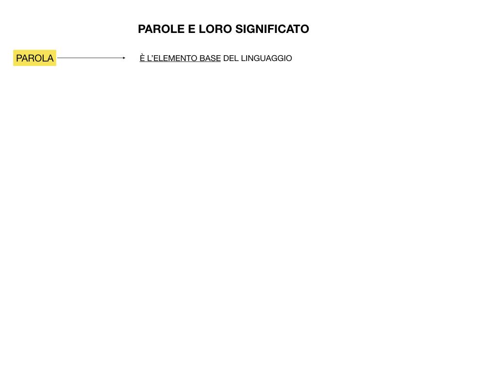 GRAMMATICA_1MEDIA_DENOTAZIONE-CONNOTAZIONE-POLISEMIA_SIMULAZIONE.004
