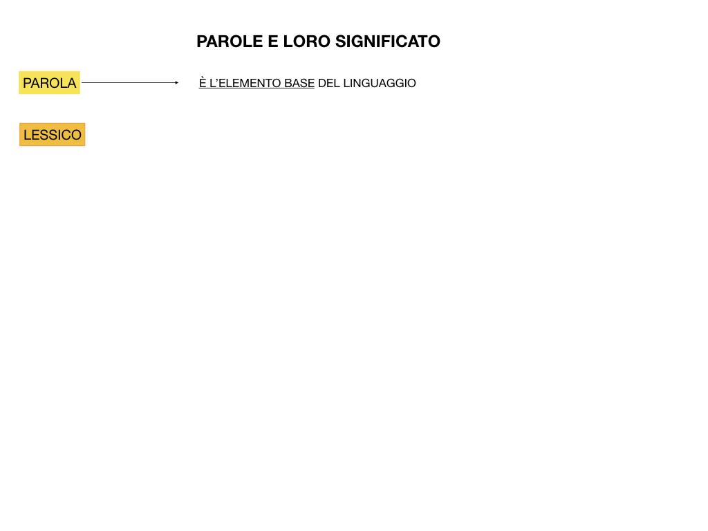 GRAMMATICA_1MEDIA_DENOTAZIONE-CONNOTAZIONE-POLISEMIA_SIMULAZIONE.005