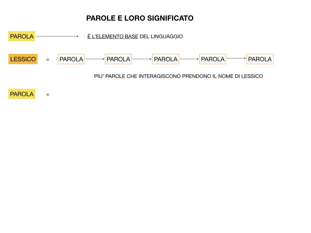 GRAMMATICA_1MEDIA_DENOTAZIONE-CONNOTAZIONE-POLISEMIA_SIMULAZIONE.008