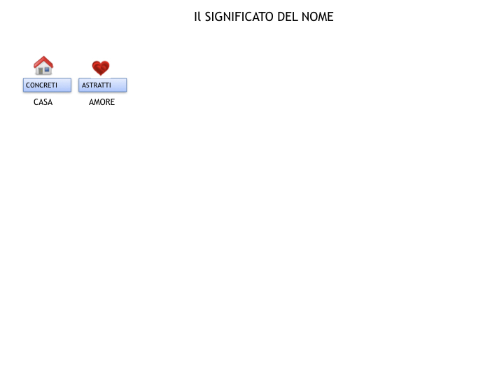 GRAMMATICA_1MEDIA_NOMI_SIMULAZIONE.039
