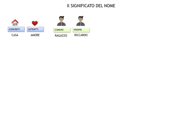 GRAMMATICA_1MEDIA_NOMI_SIMULAZIONE.040