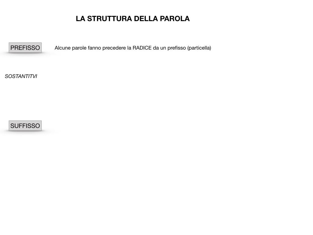 GRAMMATICA_1MEDIA_RADICE_DESINENZA_PREFISSO_SUFFISSO_SIMULAZIONE.022