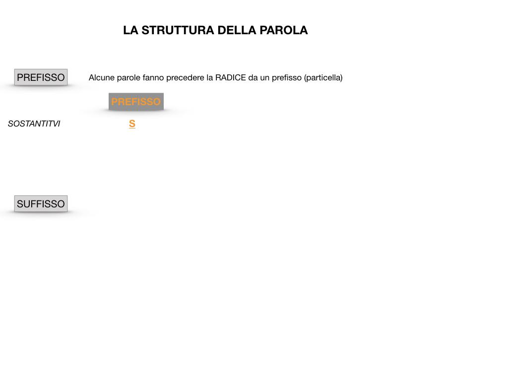 GRAMMATICA_1MEDIA_RADICE_DESINENZA_PREFISSO_SUFFISSO_SIMULAZIONE.023