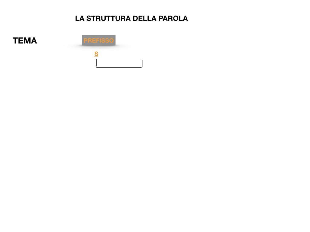 GRAMMATICA_1MEDIA_RADICE_DESINENZA_PREFISSO_SUFFISSO_SIMULAZIONE.039